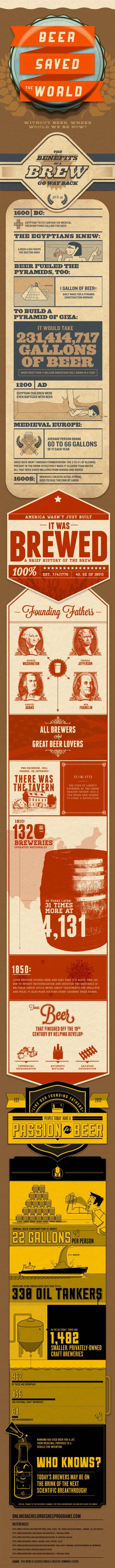 Beer Saved The World Infographic
