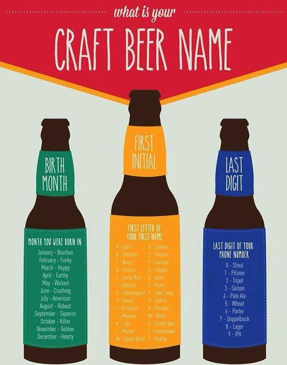 Craft Brewery Name Generator