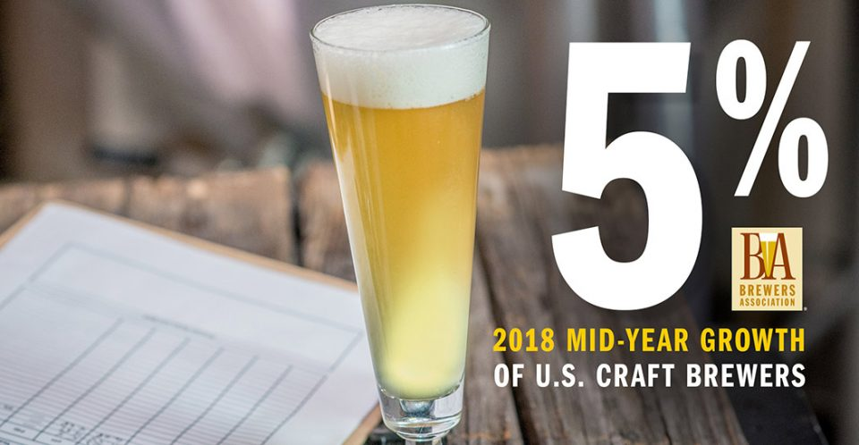 Brewers Association 2018 Mid-Year