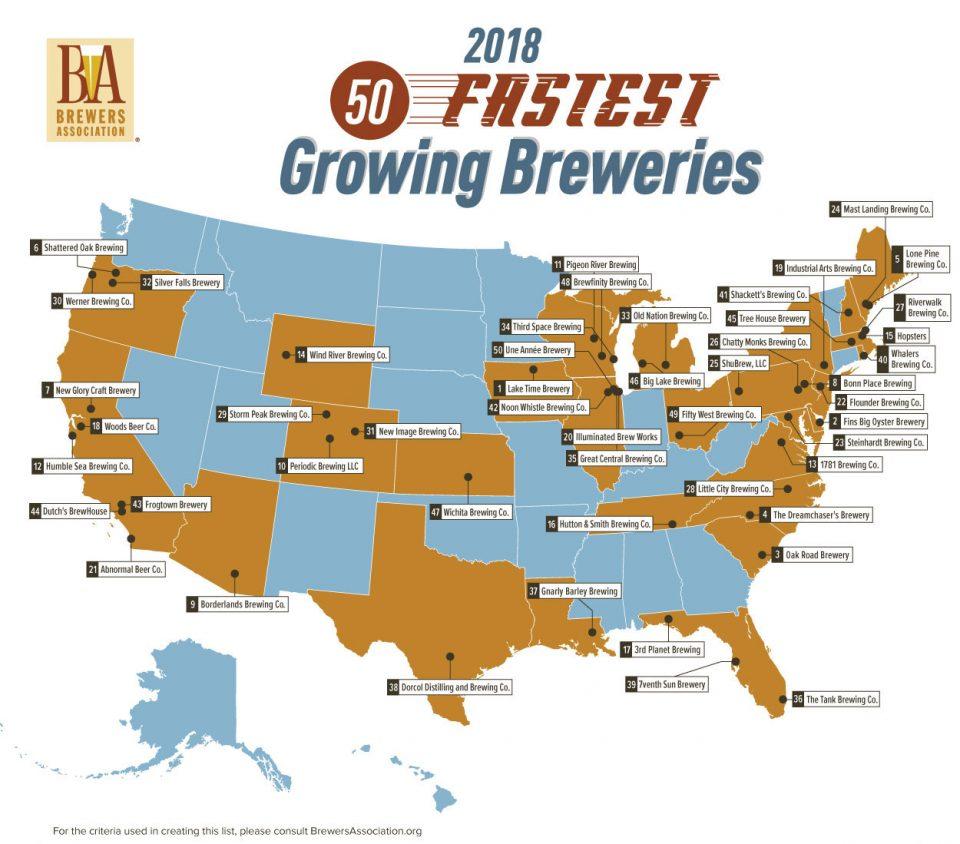 Brewers-Association-50-Fastest-2018